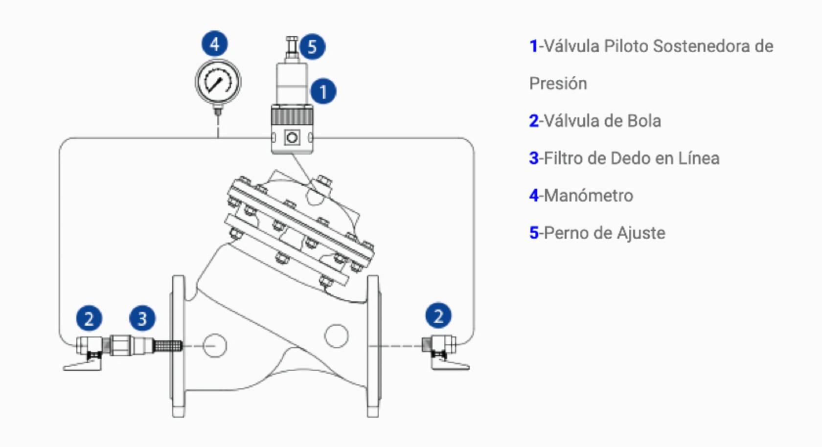 Partes de la valvula sostenedora de presion de agua