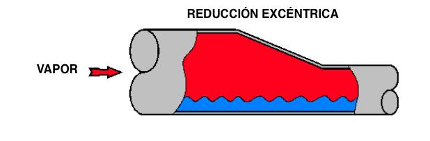 Reduccion de diametro en linea de vapor